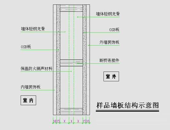 二层楼房内部结构图